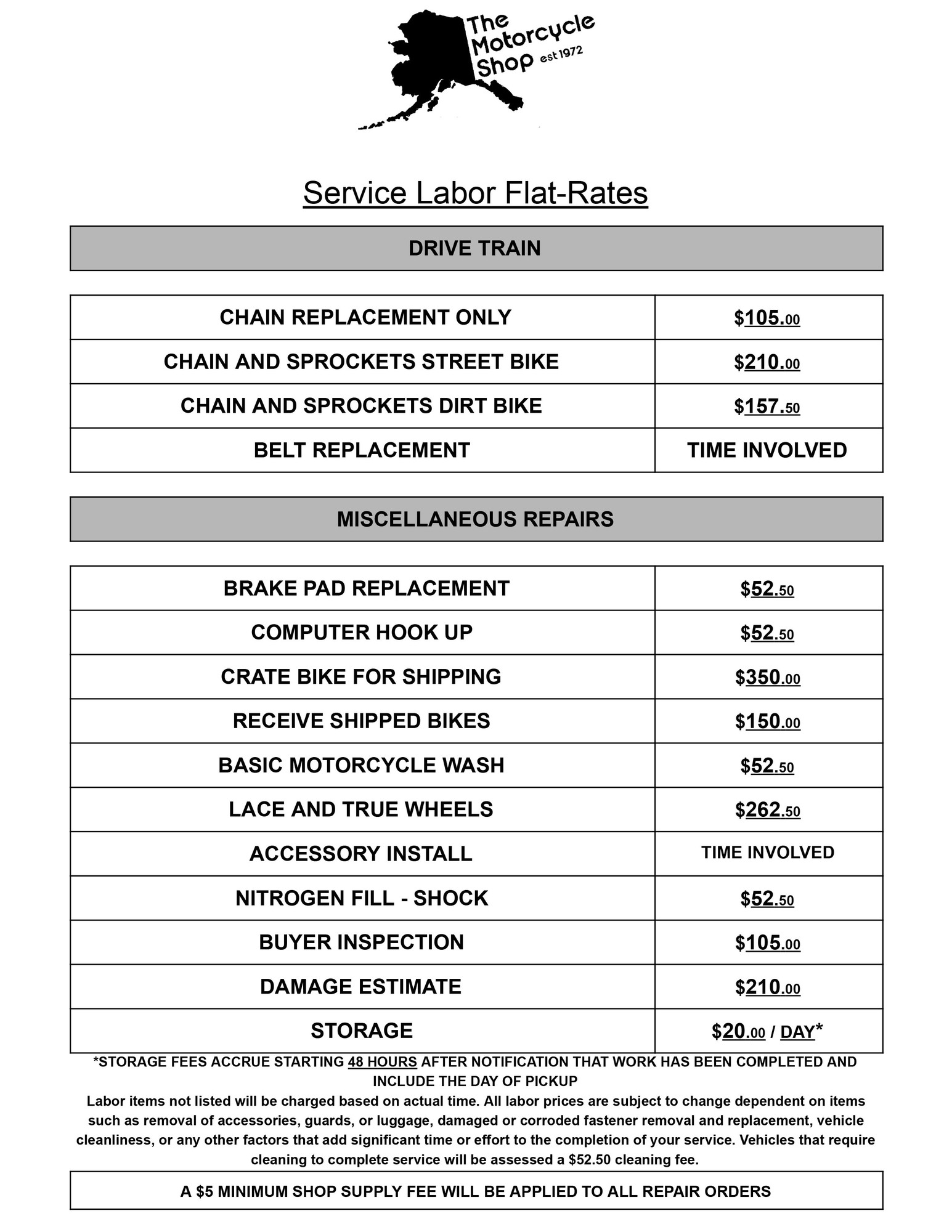 The Motorcycle Shop Service Labor Rates